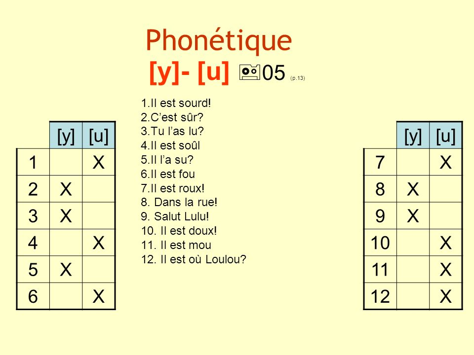 Phonétique [y]- [u] 05 (p.13) [y] [u] 1 X 2 3 4 5 6 [y] [u] 7 X 8 9